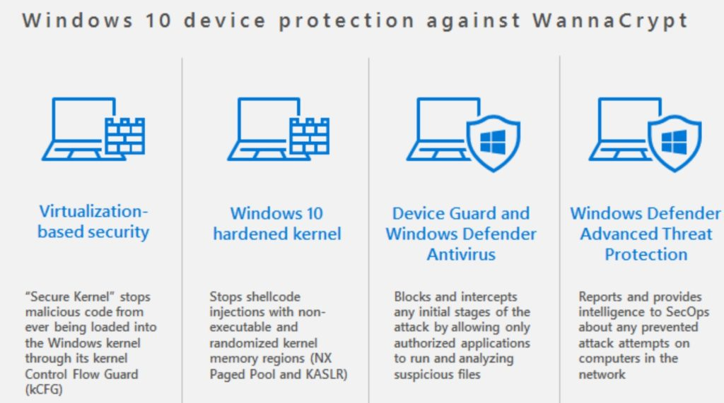 Windows 10 security against ransomware